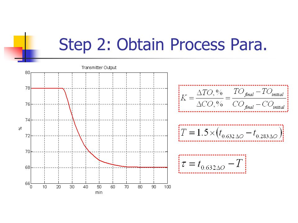 Step 2: Obtain Process Para.