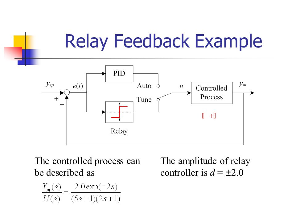 Relay Feedback Example