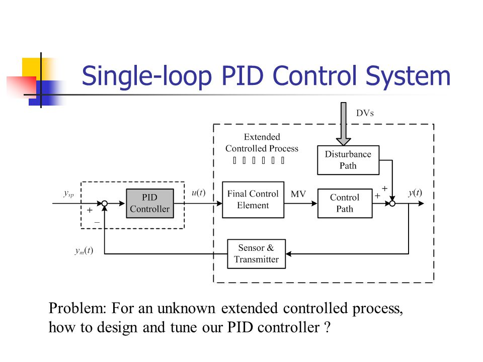Single-loop PID Control System