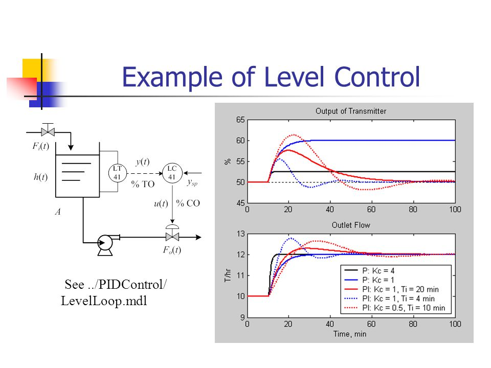 Example of Level Control