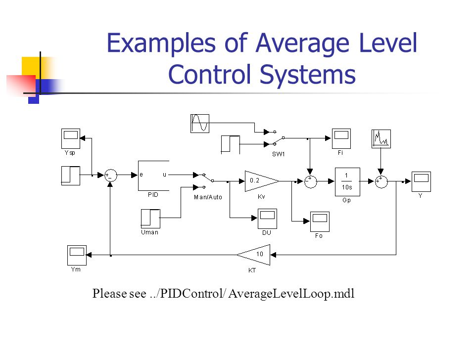 Examples of Average Level Control Systems