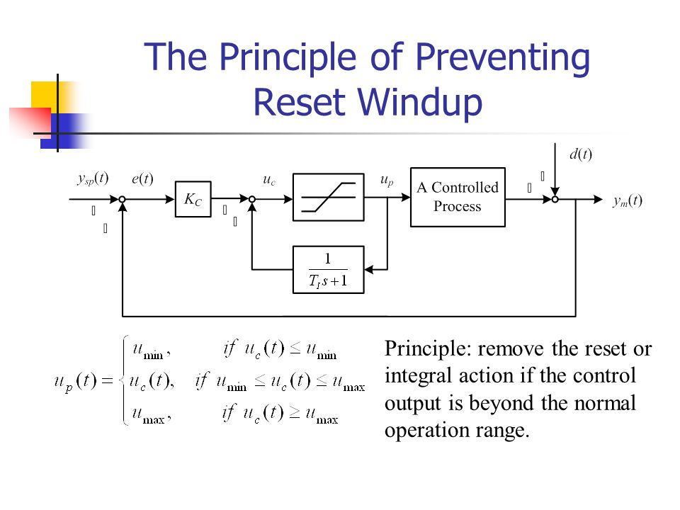 The Principle of Preventing Reset Windup
