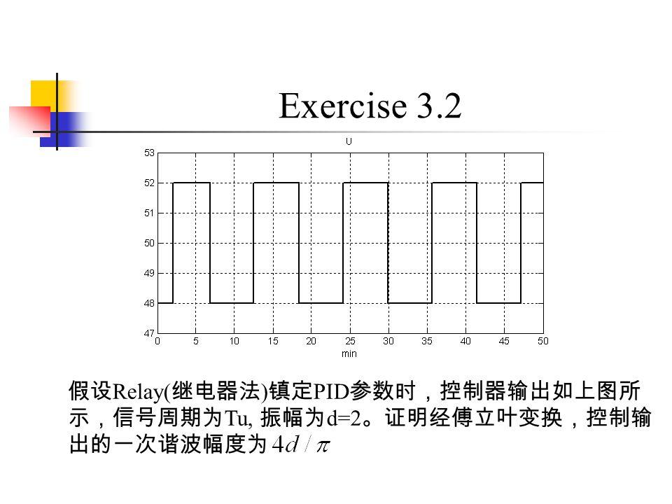 Exercise 3.2 假设Relay(继电器法)镇定PID参数时,控制器输出如上图所示,信号周期为Tu, 振幅为d=2。证明经傅立叶变换,控制输出的一次谐波幅度为