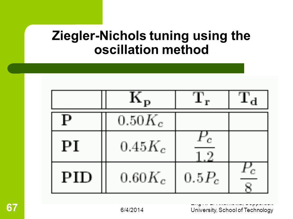 Ziegler-Nichols tuning using the oscillation method