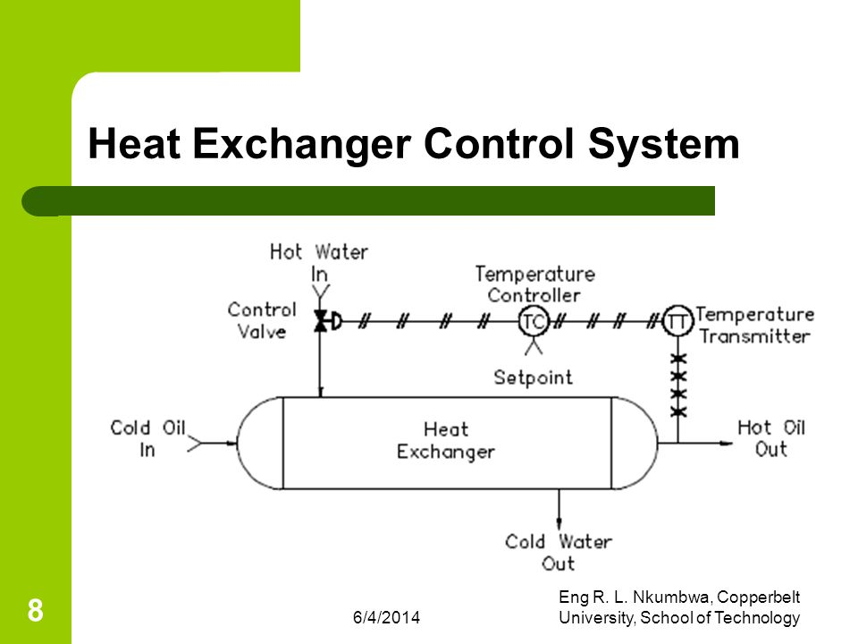 Heat Exchanger Control System