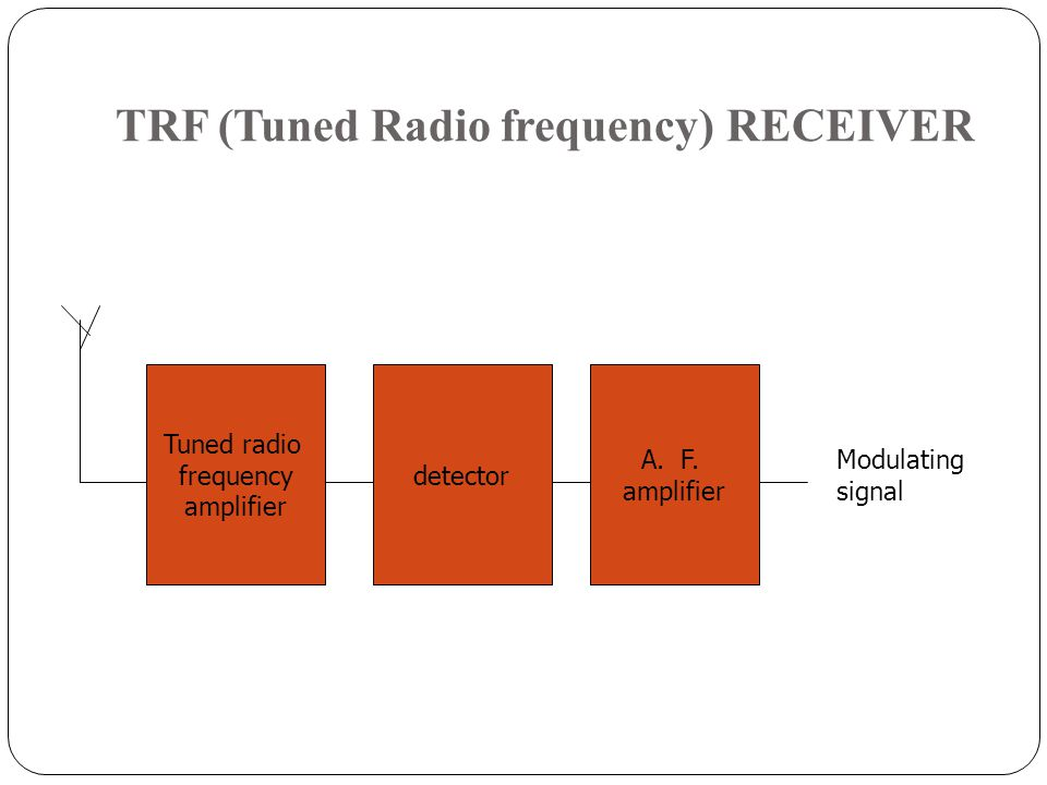 TRF (Tuned Radio frequency) RECEIVER