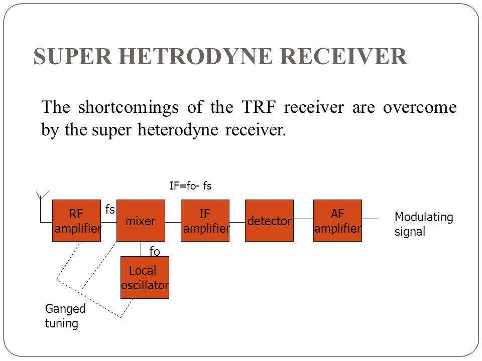 SUPER HETRODYNE RECEIVER