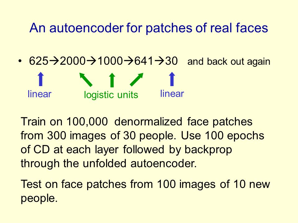 An autoencoder for patches of real faces