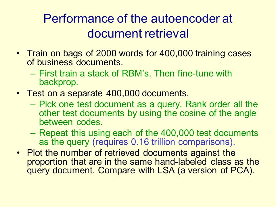 Performance of the autoencoder at document retrieval
