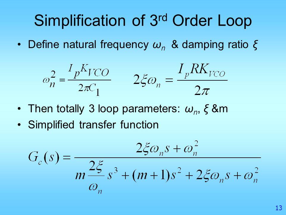 Simplification of 3rd Order Loop