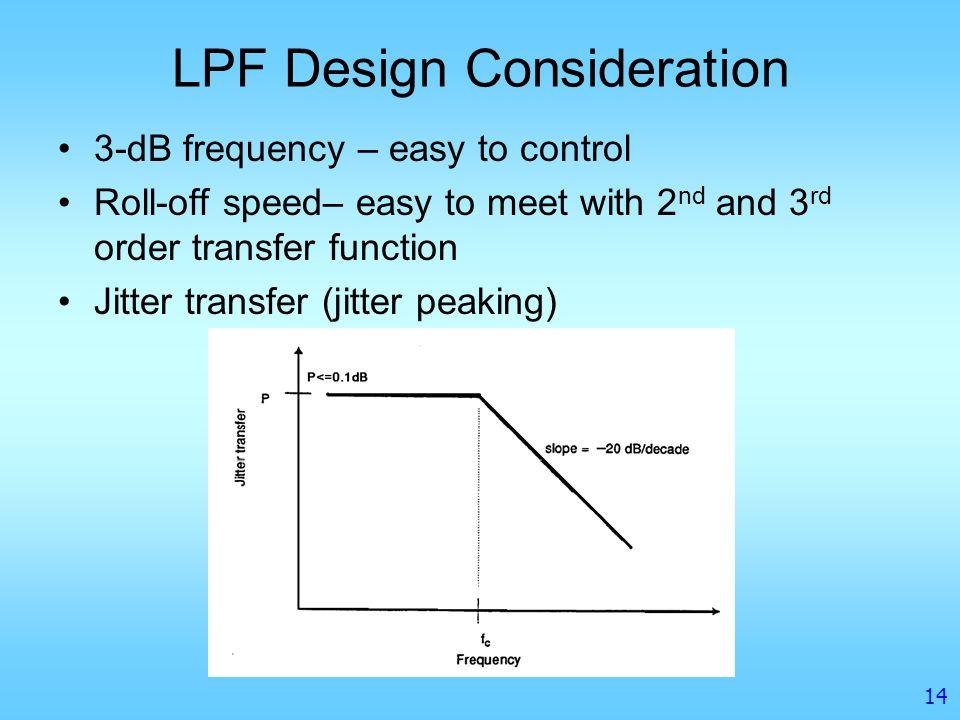 LPF Design Consideration