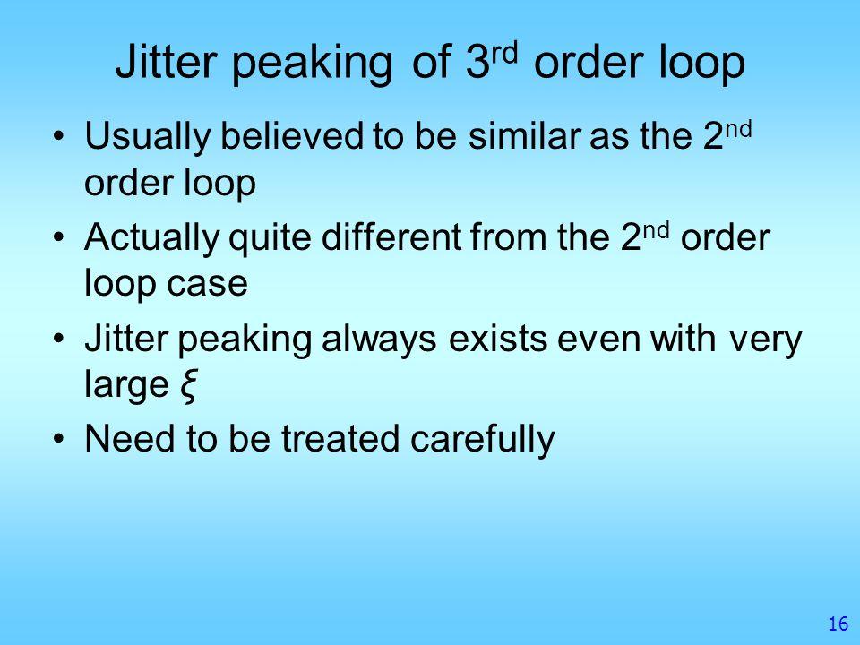 Jitter peaking of 3rd order loop