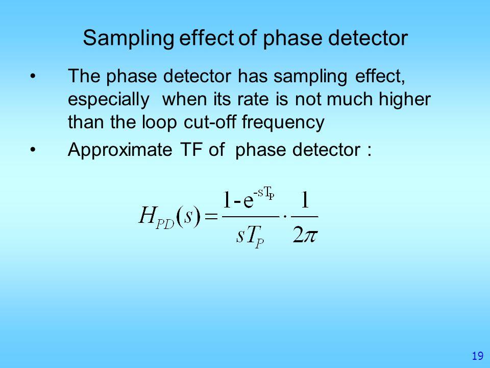 Sampling effect of phase detector