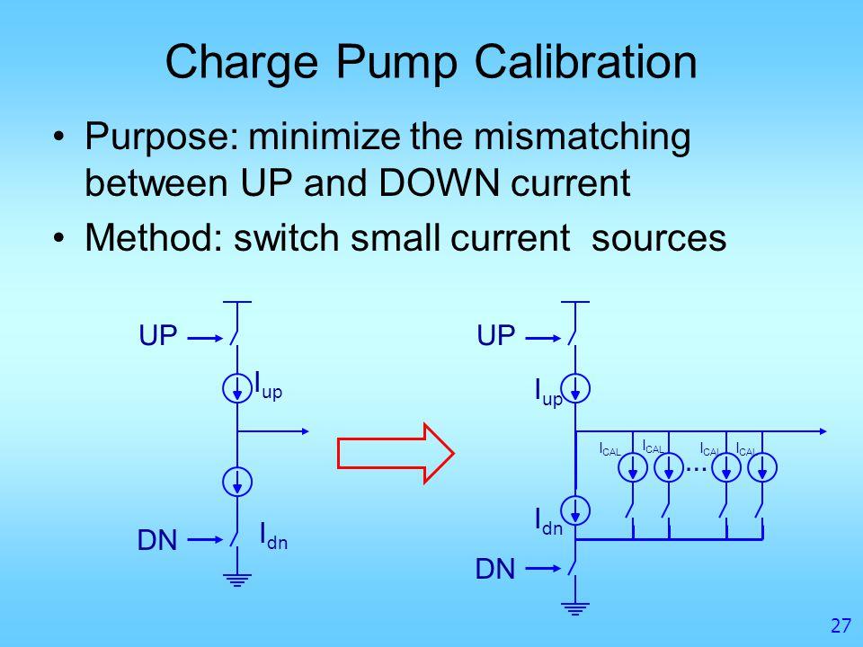 Charge Pump Calibration