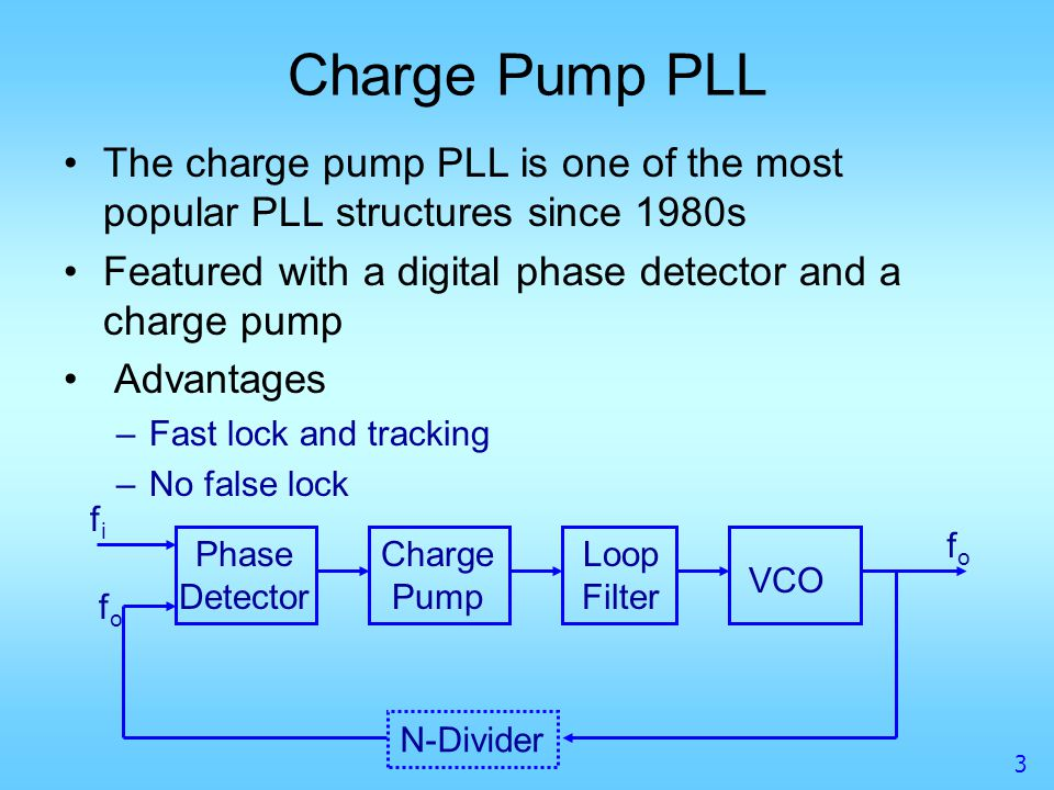 Charge Pump PLL The charge pump PLL is one of the most popular PLL structures since 1980s. Featured with a digital phase detector and a charge pump.