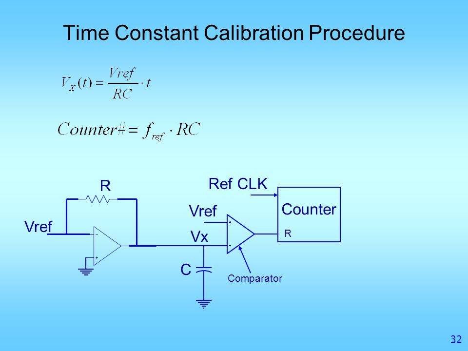 Time Constant Calibration Procedure