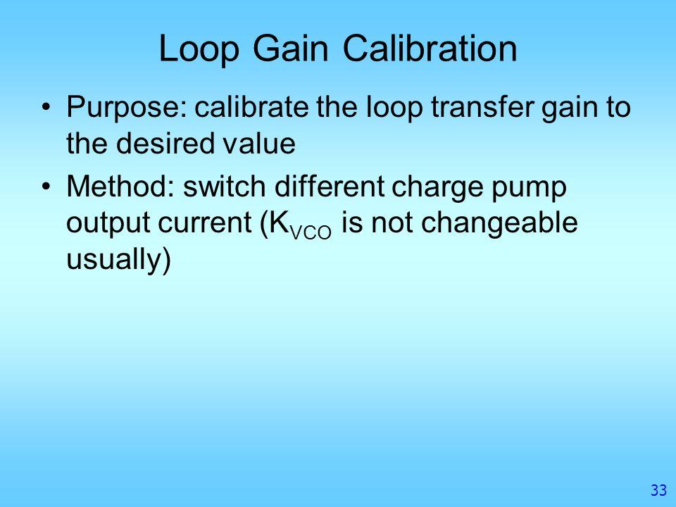 Loop Gain Calibration Purpose: calibrate the loop transfer gain to the desired value.