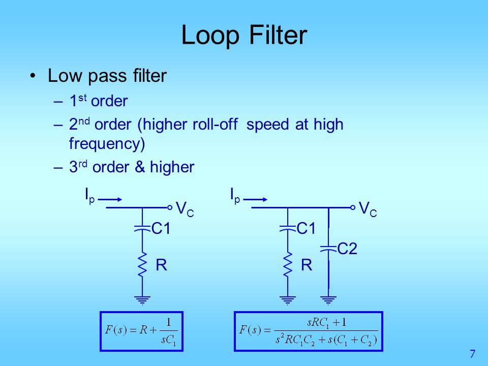 Loop Filter Low pass filter 1st order