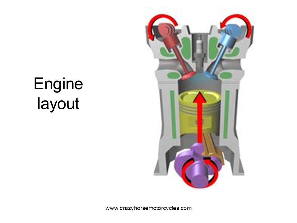 Engine layout www.crazyhorsemotorcycles.com