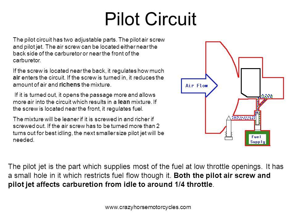 Pilot Circuit