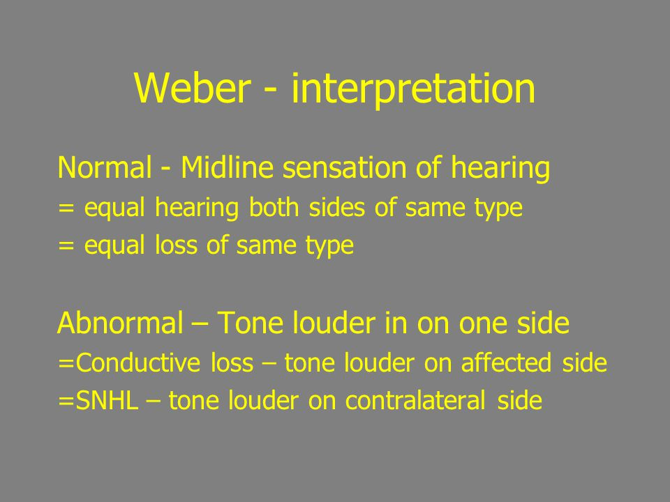 Weber - interpretation