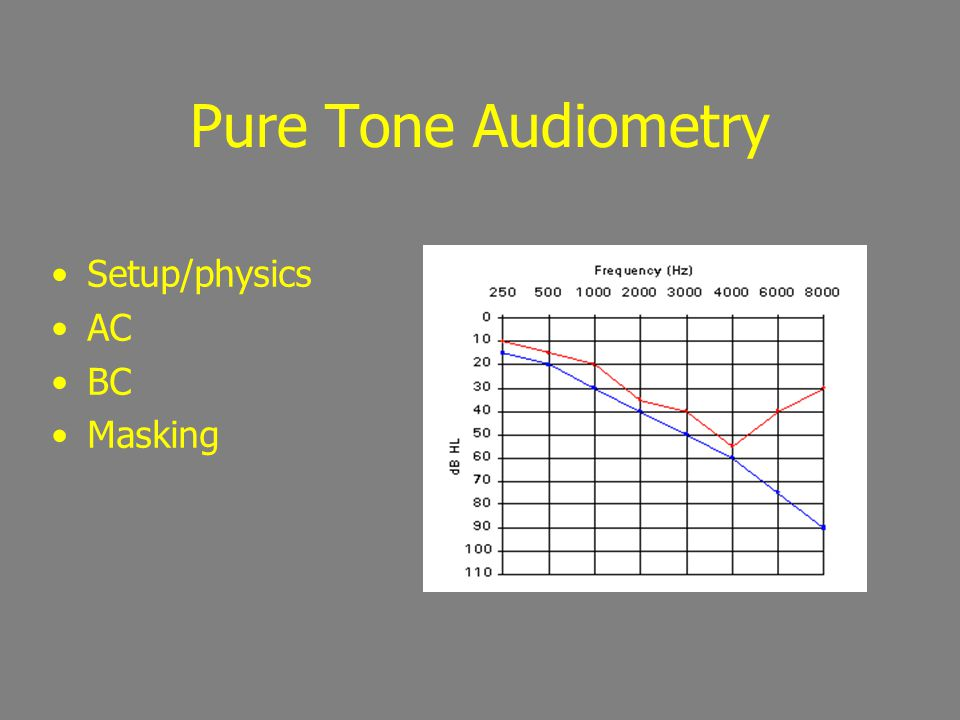 Pure Tone Audiometry Setup/physics AC BC Masking