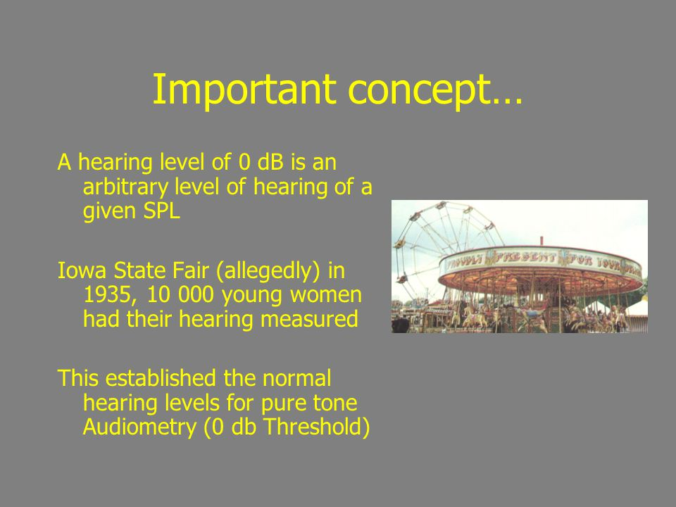 Important concept… A hearing level of 0 dB is an arbitrary level of hearing of a given SPL.