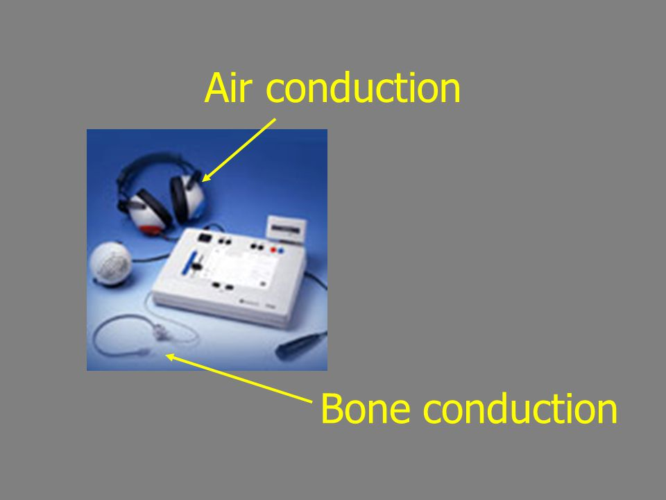 Air conduction Bone conduction