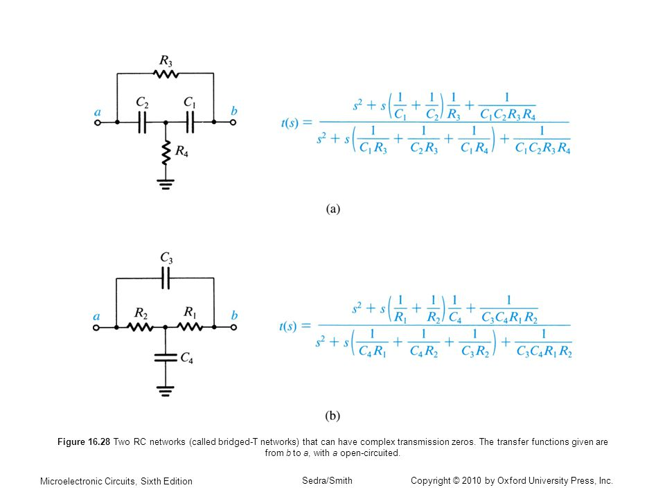 Figure 16.28 Two RC networks (called bridged-T networks) that can have complex transmission zeros. The transfer functions given are from b to a, with a open-circuited.