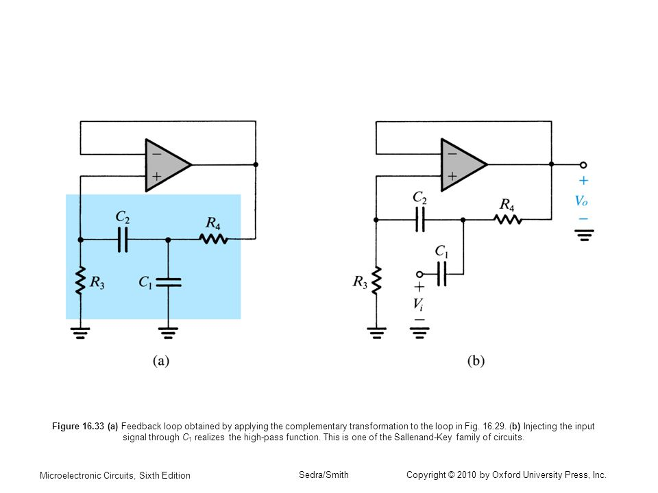 Figure 16.33 (a) Feedback loop obtained by applying the complementary transformation to the loop in Fig. 16.29. (b) Injecting the input signal through C1 realizes the high-pass function. This is one of the Sallenand-Key family of circuits.