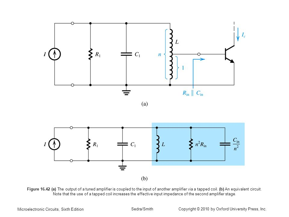 Figure (a) The output of a tuned amplifier is coupled to the input of another amplifier via a tapped coil. (b) An equivalent circuit. Note that the use of a tapped coil increases the effective input impedance of the second amplifier stage.