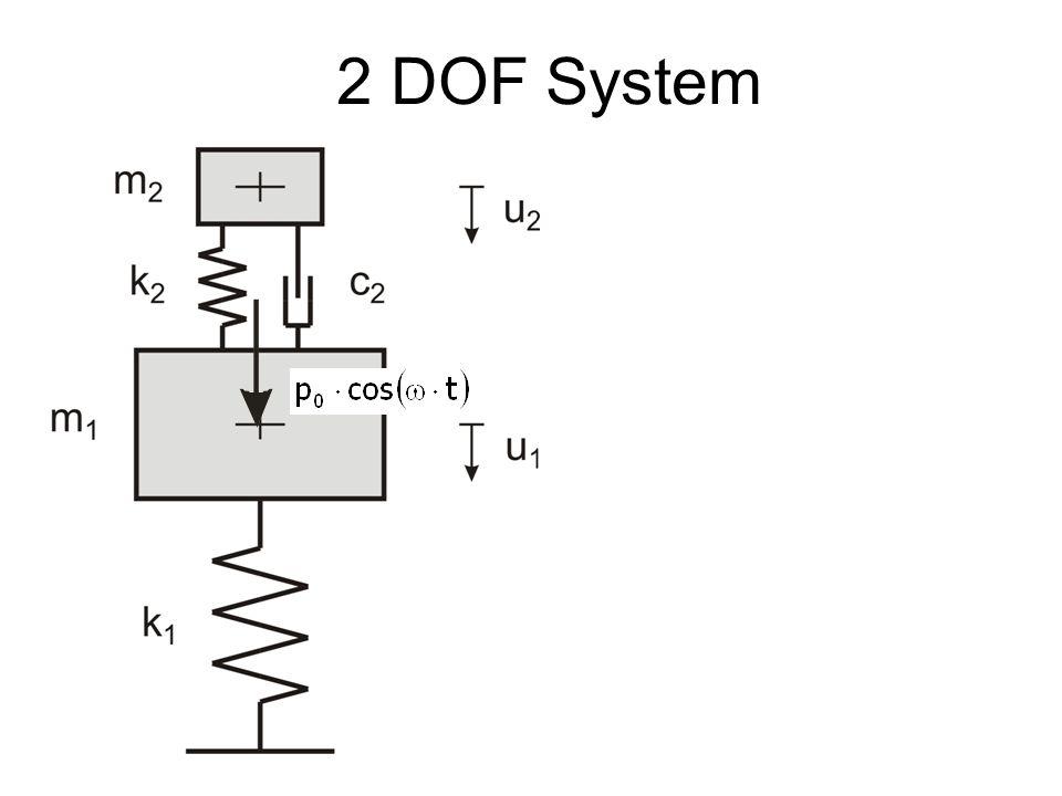2 DOF System