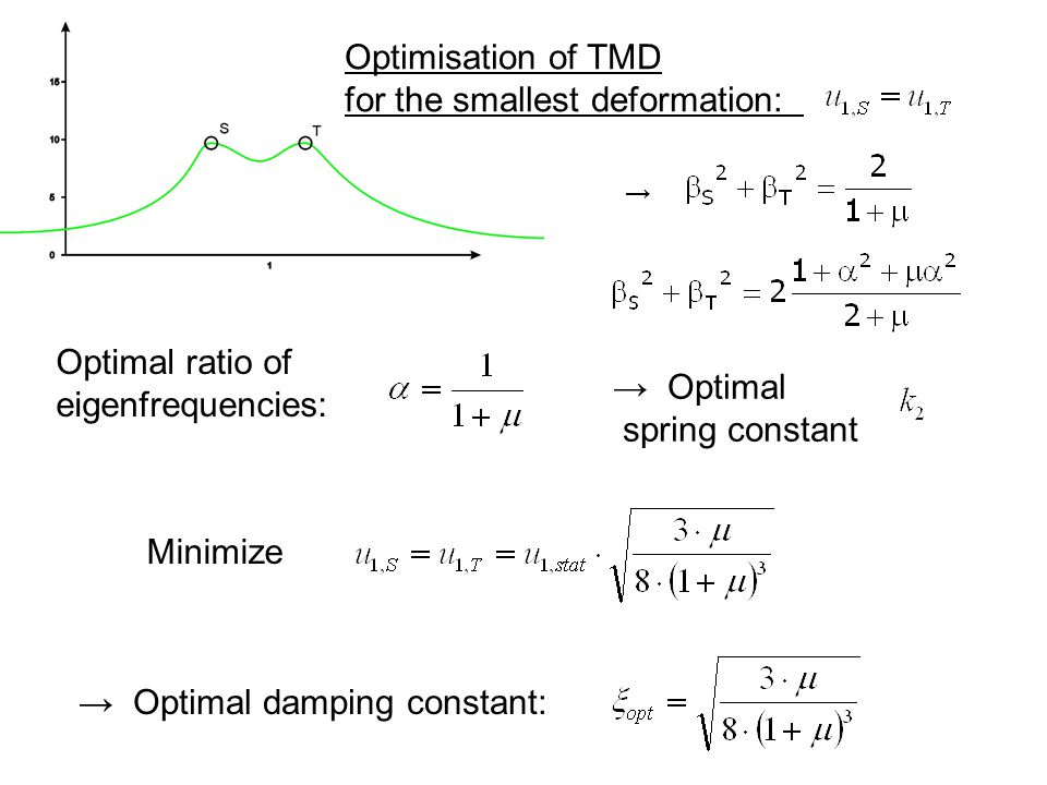 for the smallest deformation: