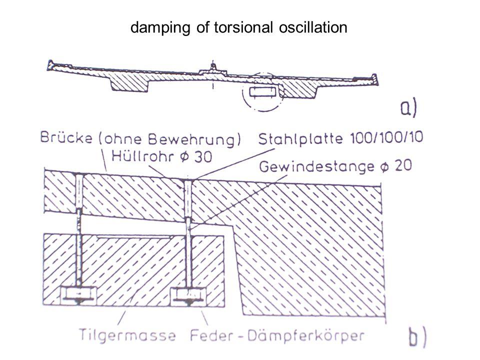damping of torsional oscillation