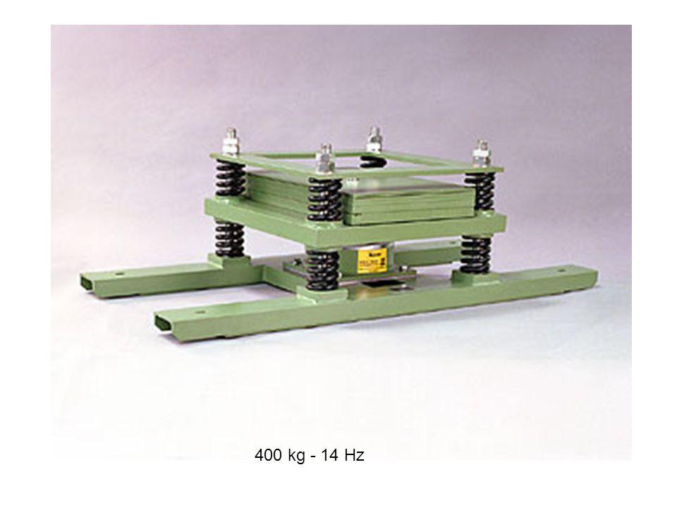 400 kg - 14 Hz
