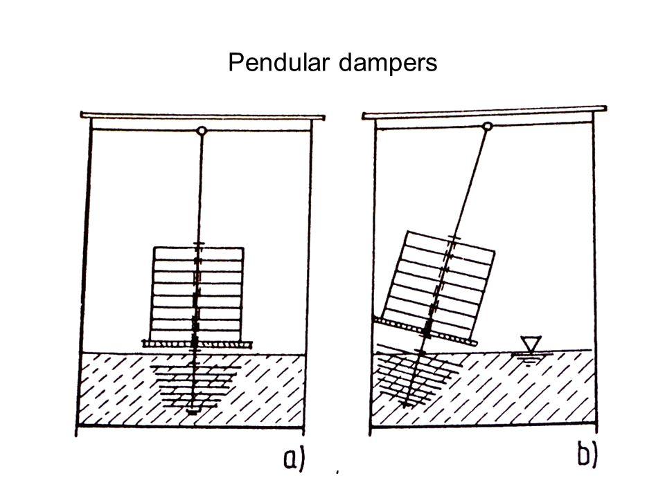Pendular dampers