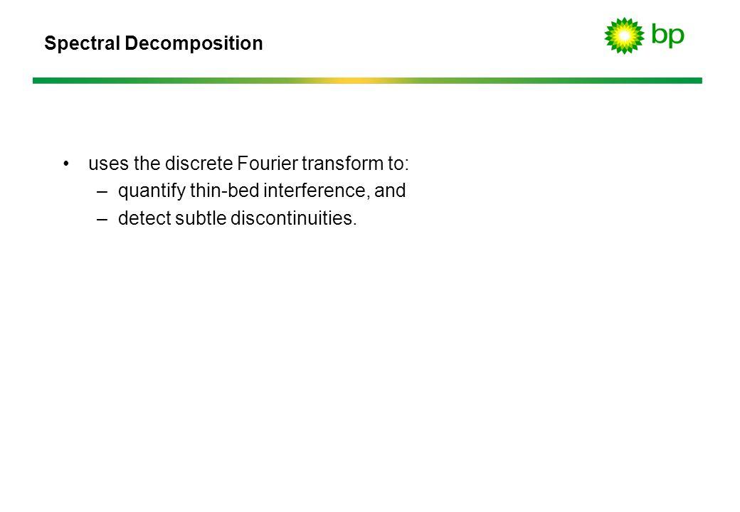 Spectral Decomposition