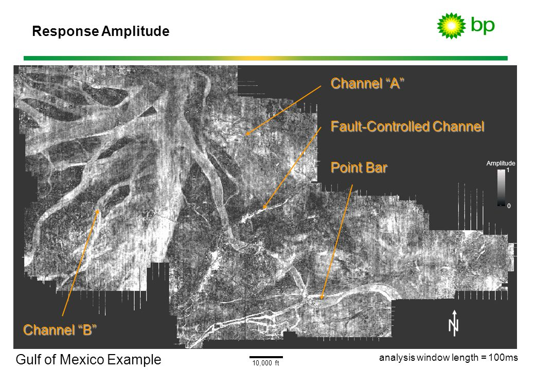 N Response Amplitude Channel A Fault-Controlled Channel Point Bar