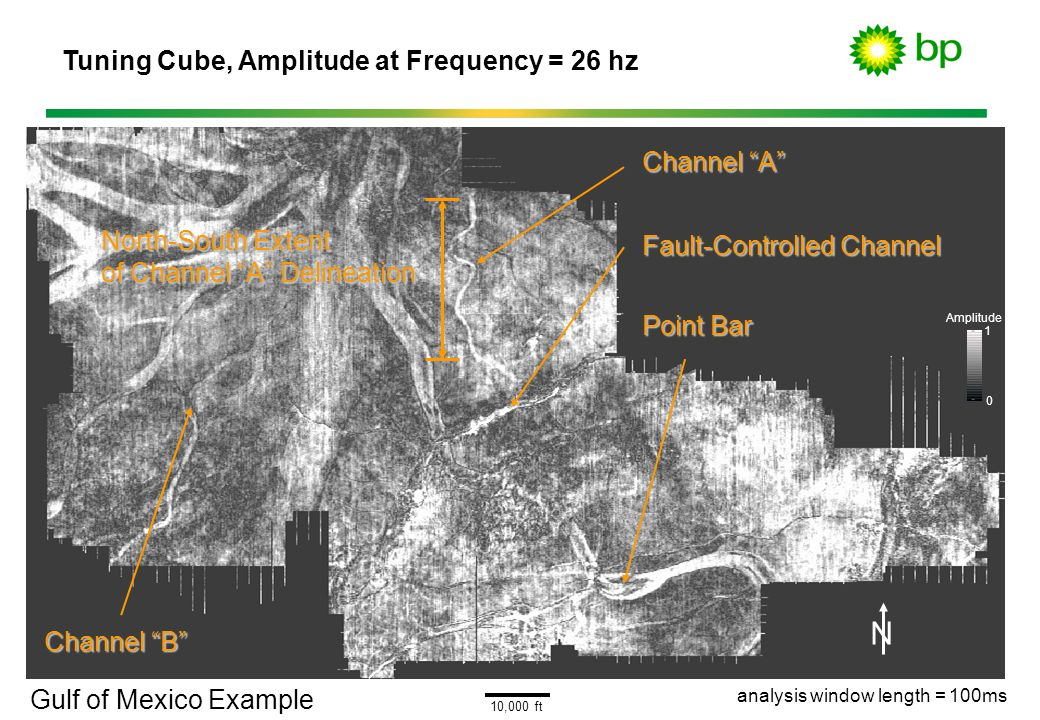 N Tuning Cube, Amplitude at Frequency = 26 hz Channel A