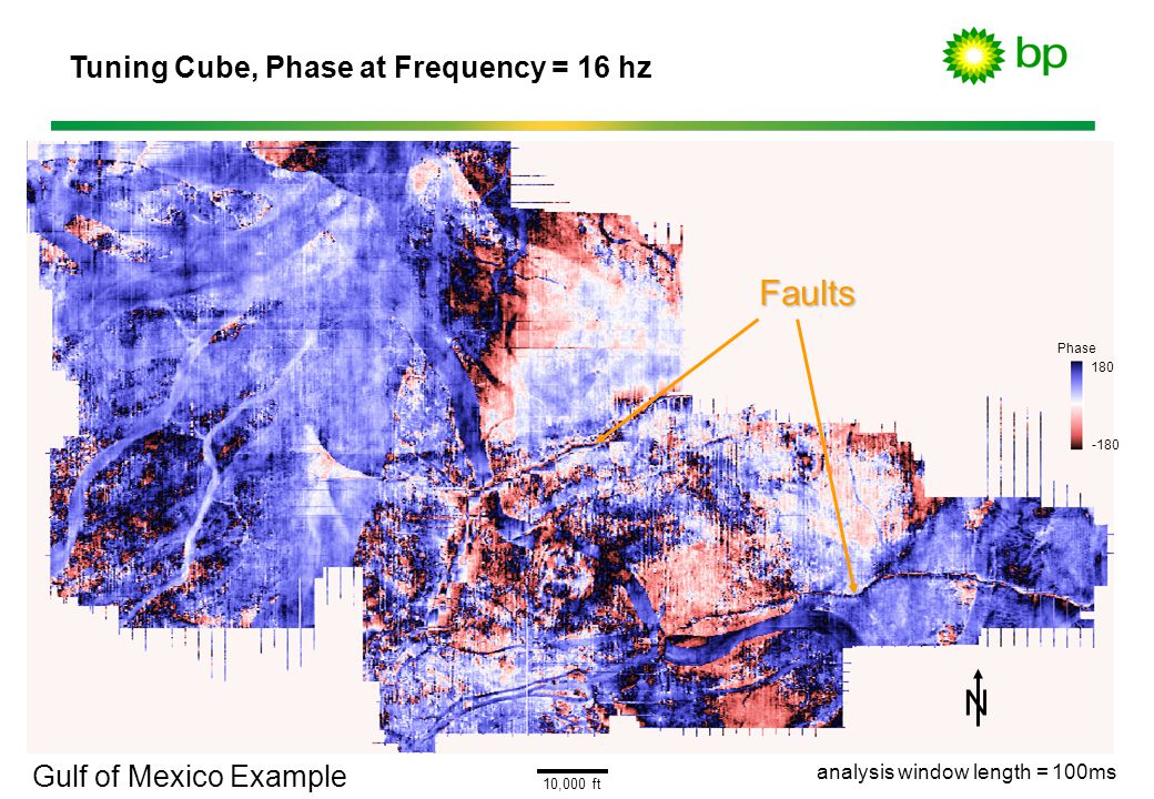 Faults N Tuning Cube, Phase at Frequency = 16 hz