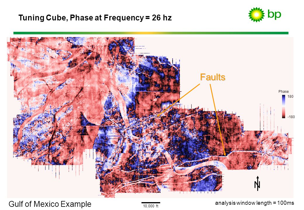 Faults N Tuning Cube, Phase at Frequency = 26 hz