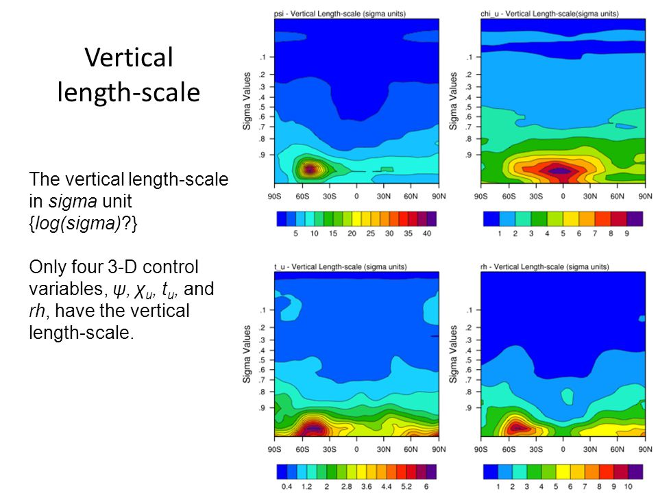 Vertical length-scale