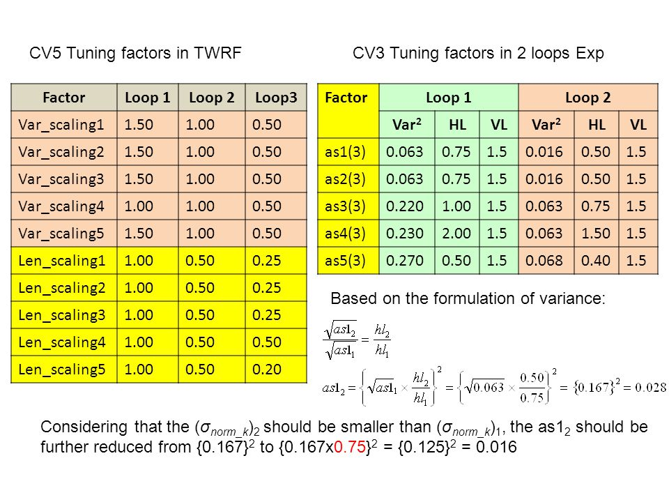 CV5 Tuning factors in TWRF