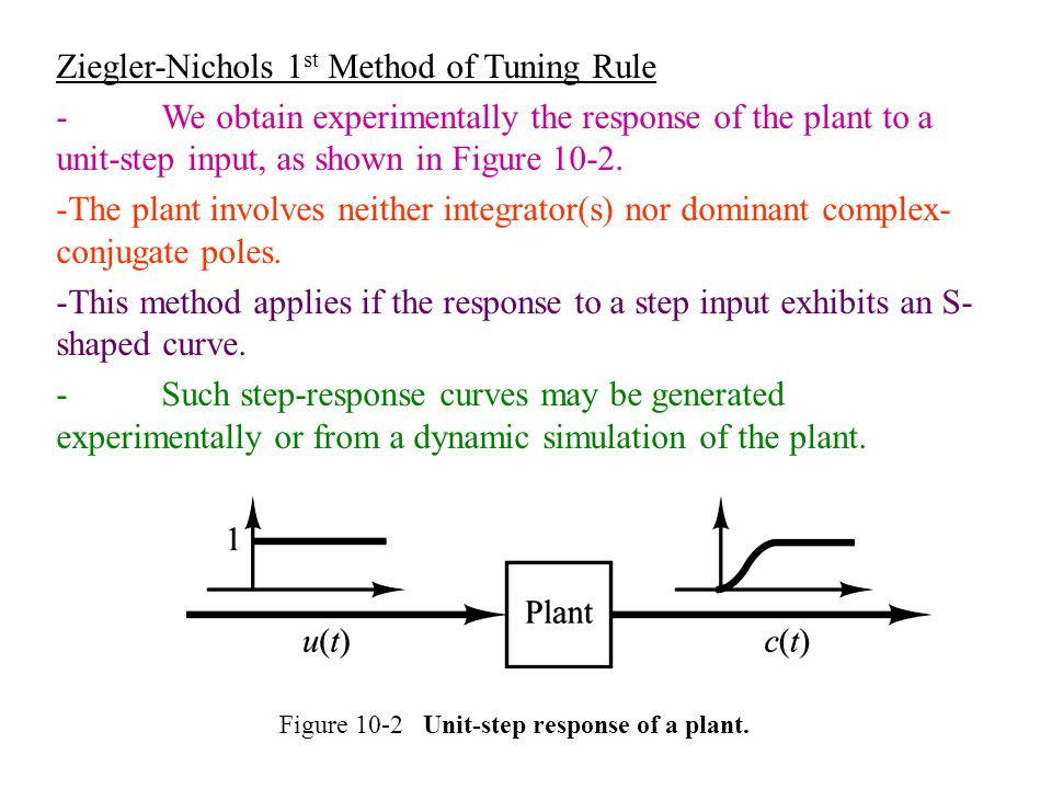 Ziegler-Nichols 1st Method of Tuning Rule