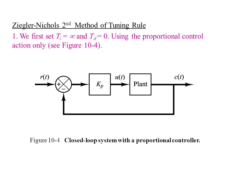 Ziegler-Nichols 2nd Method of Tuning Rule