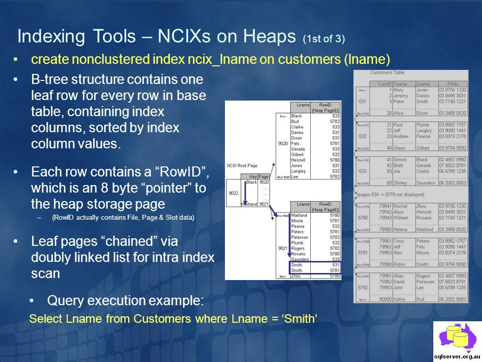 Indexing Tools – NCIXs on Heaps (1st of 3)