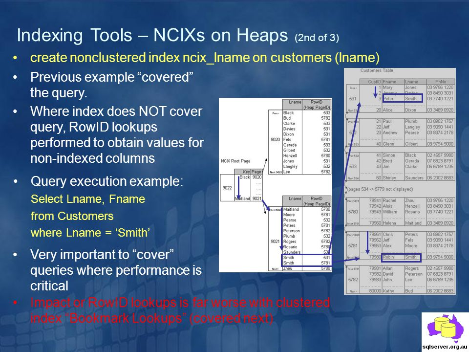 Indexing Tools – NCIXs on Heaps (2nd of 3)