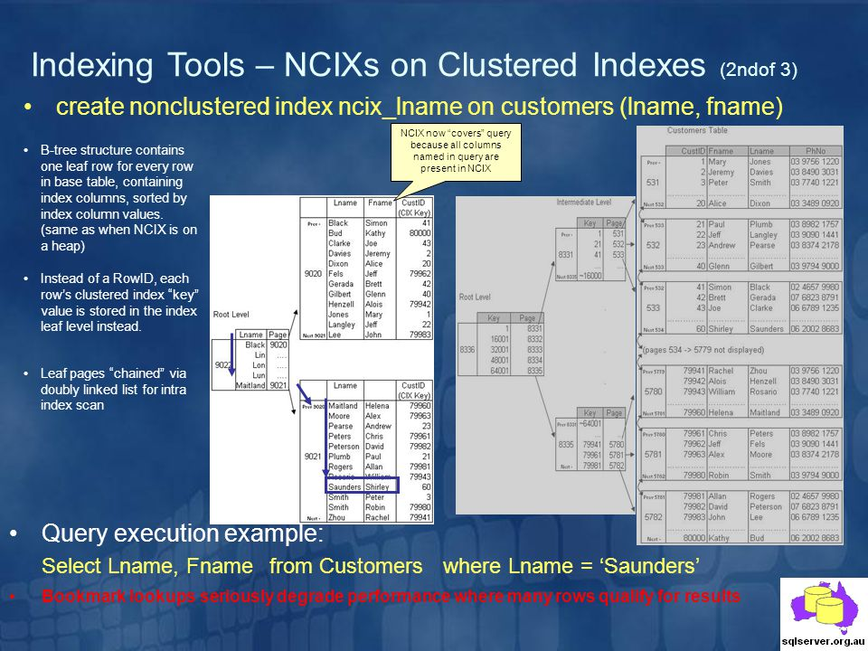 Indexing Tools – NCIXs on Clustered Indexes (2ndof 3)