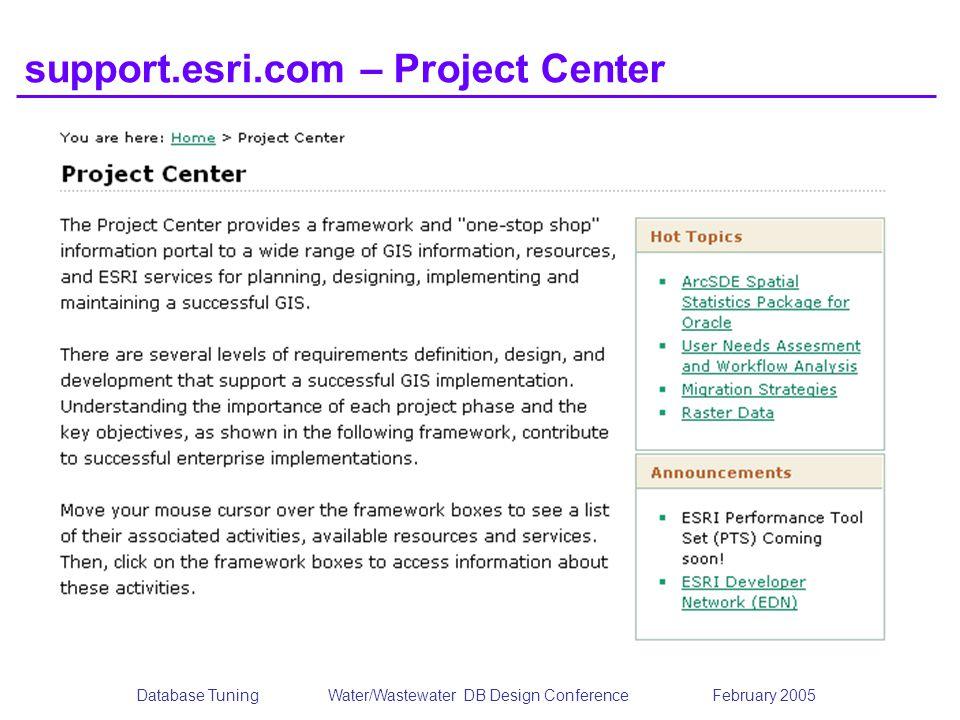 support.esri.com – Project Center
