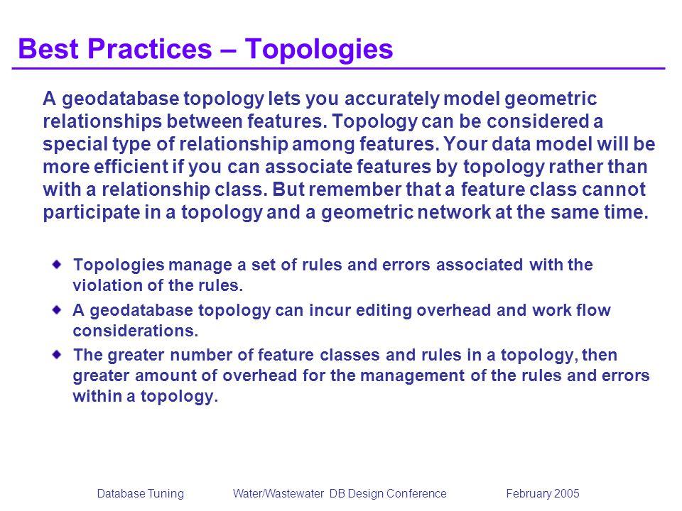 Best Practices – Topologies